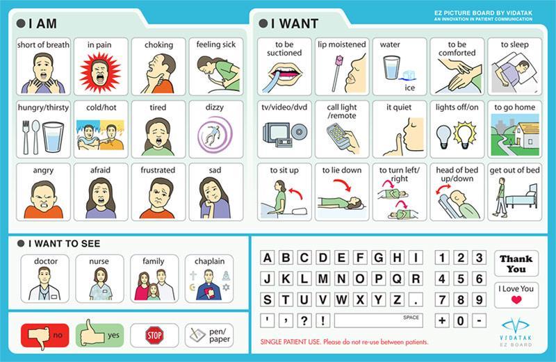 Vidatak Patient Picture Board -English. Medical communication board ...